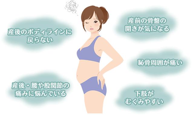 産後のボディラインに戻らない、産前の骨盤の開きが気になる、恥骨周囲が痛い、産後・腰や股関節の痛みに悩んでいる、下肢がむくみやすい
